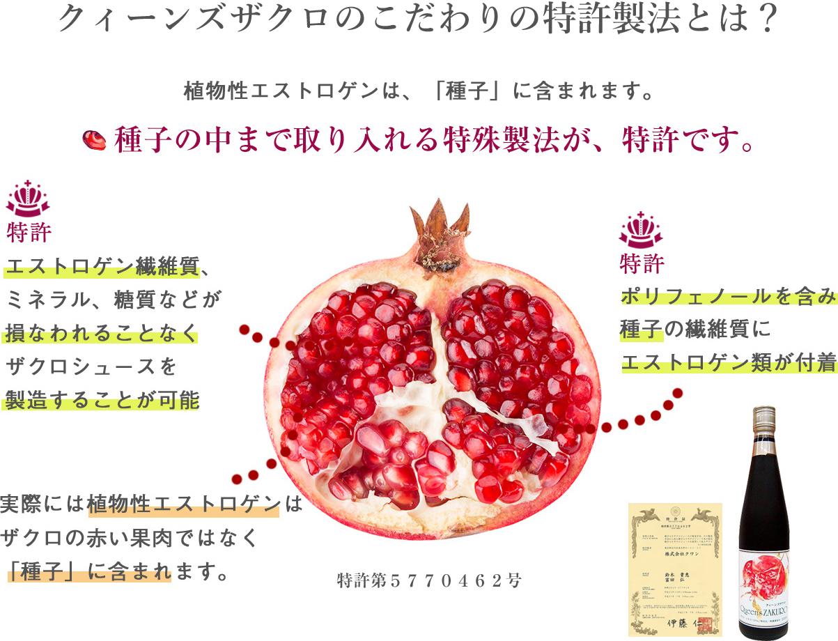 種子の中まで取り入れる特殊製法が、特許です。